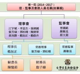 第一屆理監事當選及會務人員名單